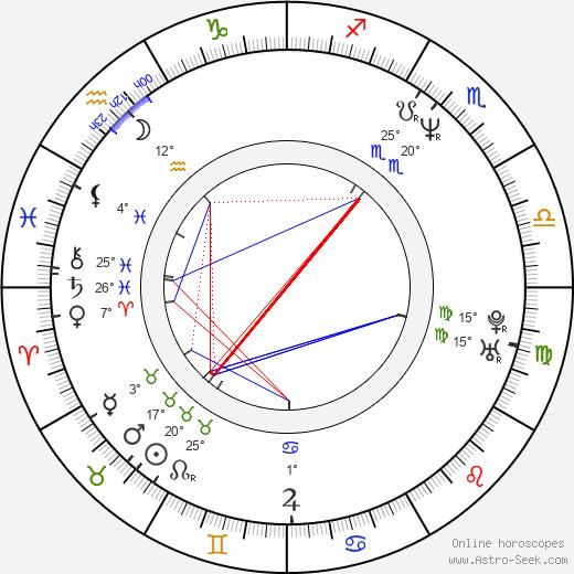 Nancy Hower birth chart, biography, wikipedia 2019, 2020