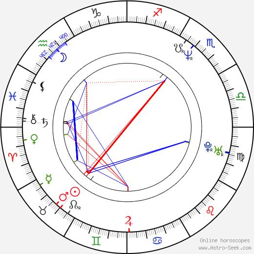 Nancy Hower astro natal birth chart, Nancy Hower horoscope, astrology