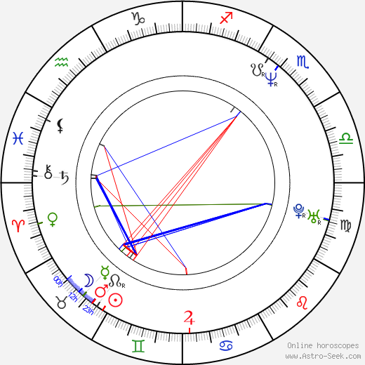 Polly Walker astro natal birth chart, Polly Walker horoscope, astrology