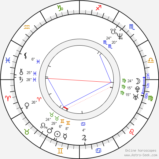 Roger Kumble birth chart, biography, wikipedia 2020, 2021
