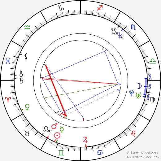 Roger Kumble birth chart, Roger Kumble astro natal horoscope, astrology