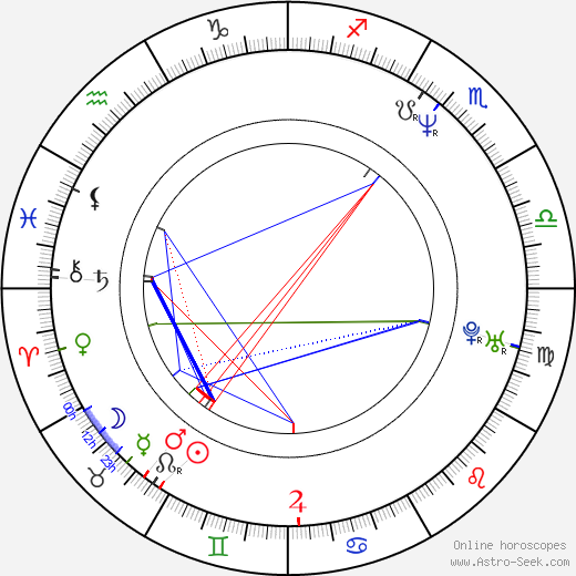 Rusty Nails birth chart, Rusty Nails astro natal horoscope, astrology