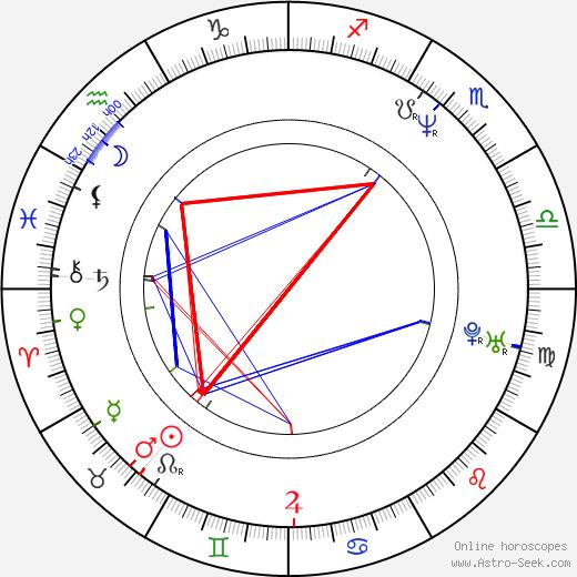 Сами Буажила Sami Bouajila день рождения гороскоп, Sami Bouajila Натальная карта онлайн