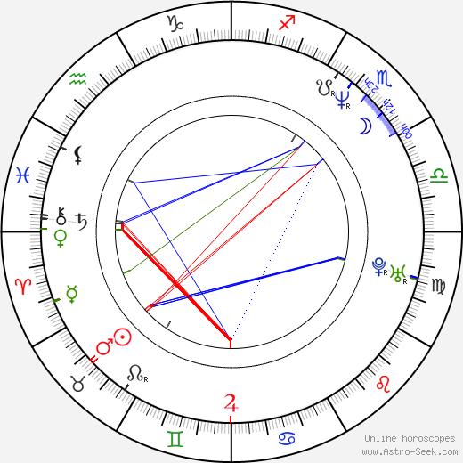 Stefano Sollima день рождения гороскоп, Stefano Sollima Натальная карта онлайн