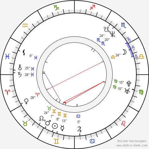 Stephen Malkmus birth chart, biography, wikipedia 2019, 2020