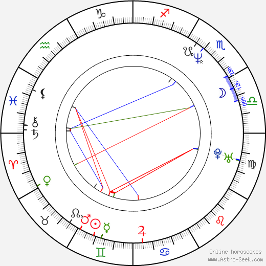 Stephen Malkmus birth chart, Stephen Malkmus astro natal horoscope, astrology
