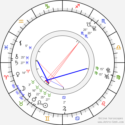 Teresa Villaverde birth chart, biography, wikipedia 2020, 2021