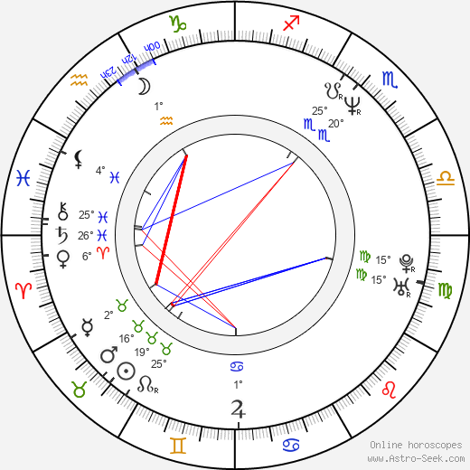 Wade Dominguez birth chart, biography, wikipedia 2017, 2018