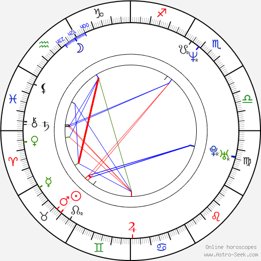 Wade Dominguez birth chart, Wade Dominguez astro natal horoscope, astrology