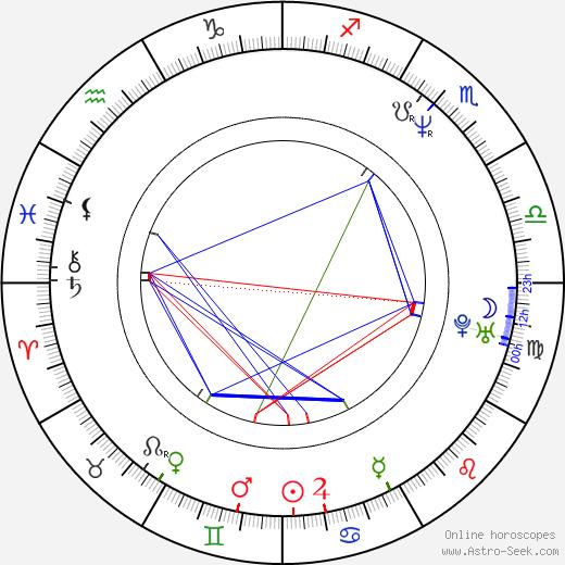 Adrienne Shelly tema natale, oroscopo, Adrienne Shelly oroscopi gratuiti, astrologia