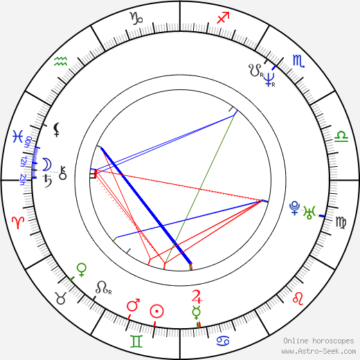 Bala tema natale, oroscopo, Bala oroscopi gratuiti, astrologia