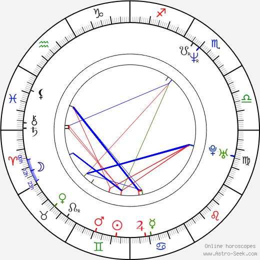 Bill Calvert astro natal birth chart, Bill Calvert horoscope, astrology