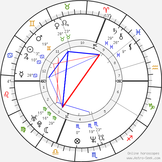 DannyBoon birth chart, biography, wikipedia 2019, 2020