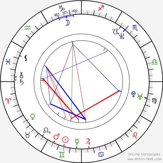 Douglas O'Keeffe день рождения гороскоп, Douglas O'Keeffe Натальная карта онлайн