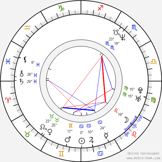 Eve Mavrakis birth chart, biography, wikipedia 2020, 2021