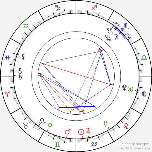Фэй Рипли Fay Ripley день рождения гороскоп, Fay Ripley Натальная карта онлайн