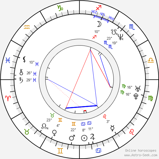 Florence Pernel birth chart, biography, wikipedia 2019, 2020