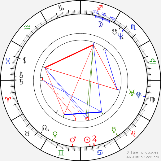 Florence Pernel birth chart, Florence Pernel astro natal horoscope, astrology