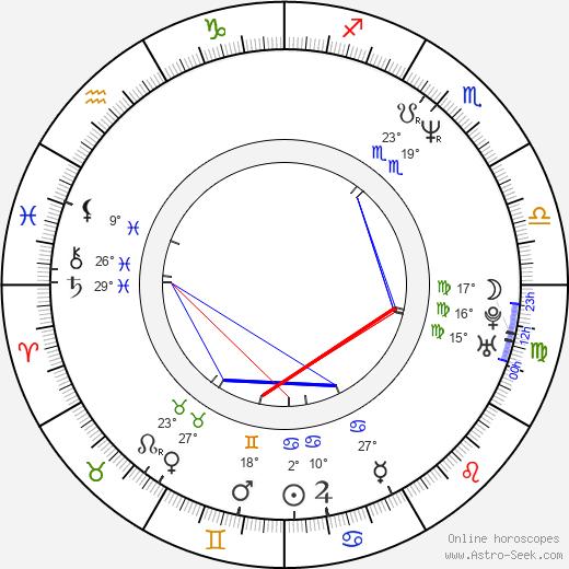 Florence Thomassin birth chart, biography, wikipedia 2020, 2021