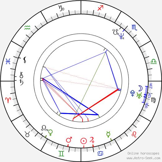 Florence Thomassin birth chart, Florence Thomassin astro natal horoscope, astrology