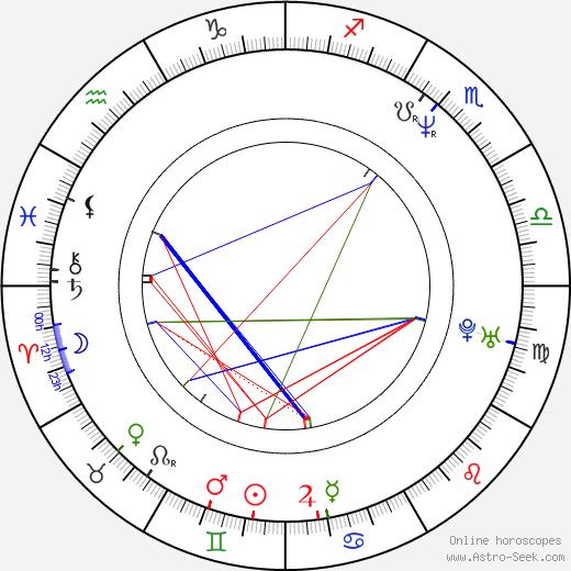 Grigori Perelman tema natale, oroscopo, Grigori Perelman oroscopi gratuiti, astrologia