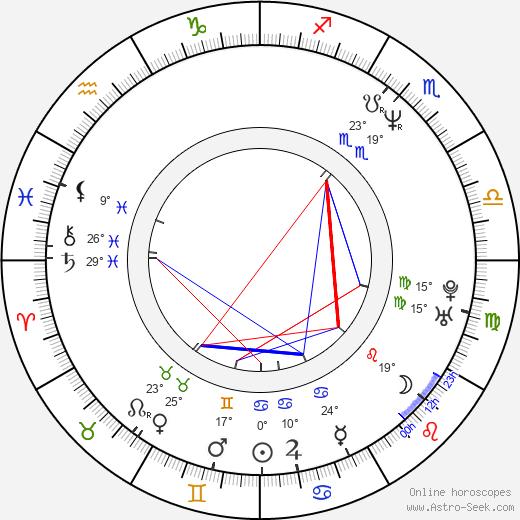 James Michael McCauley birth chart, biography, wikipedia 2020, 2021