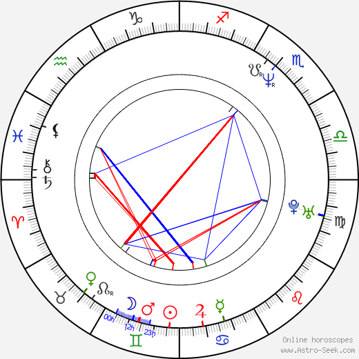 Jason Patric astro natal birth chart, Jason Patric horoscope, astrology