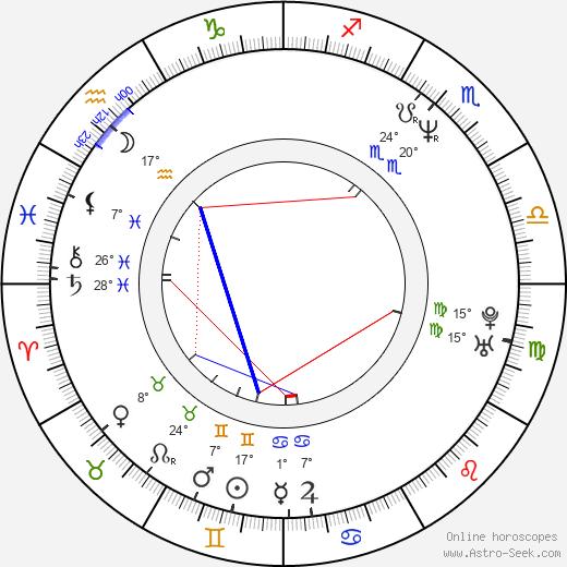 Jens Kidman birth chart, biography, wikipedia 2019, 2020