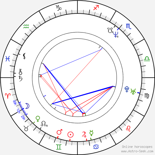 Jeremy Dyson birth chart, Jeremy Dyson astro natal horoscope, astrology