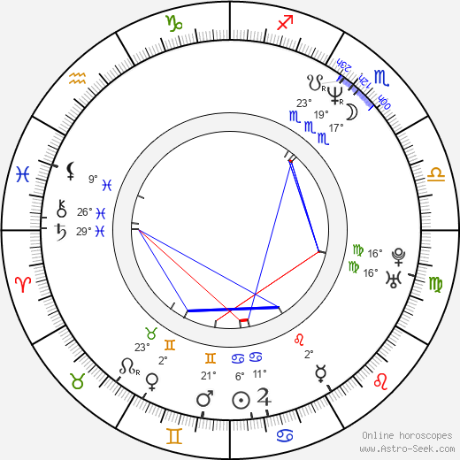 John Cusack birth chart, biography, wikipedia 2017, 2018