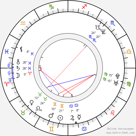Jörn Hintzer birth chart, biography, wikipedia 2018, 2019