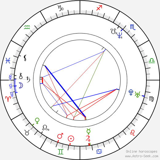 Jörn Hintzer astro natal birth chart, Jörn Hintzer horoscope, astrology