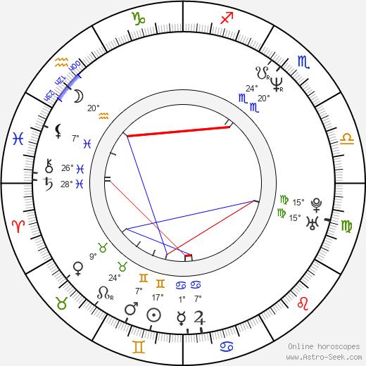 Julianna Margulies birth chart, biography, wikipedia 2018, 2019