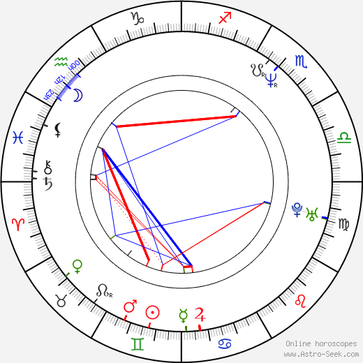 Julianna Margulies astro natal birth chart, Julianna Margulies horoscope, astrology