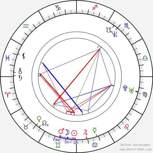 Laetitia Masson день рождения гороскоп, Laetitia Masson Натальная карта онлайн