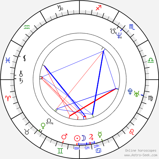 Marie-Lou Sellem birth chart, Marie-Lou Sellem astro natal horoscope, astrology