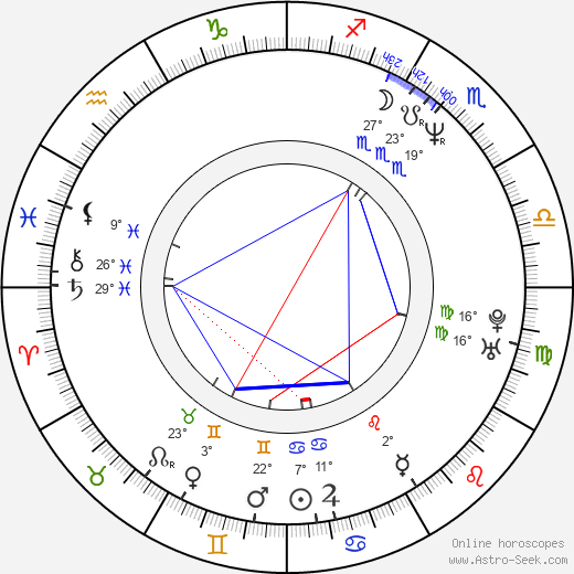 Marion Vernoux birth chart, biography, wikipedia 2019, 2020