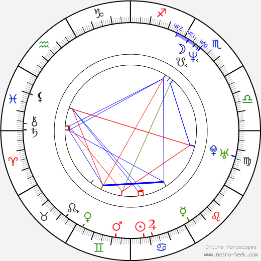 Marion Vernoux astro natal birth chart, Marion Vernoux horoscope, astrology