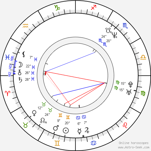 Marius Stanescu birth chart, biography, wikipedia 2019, 2020