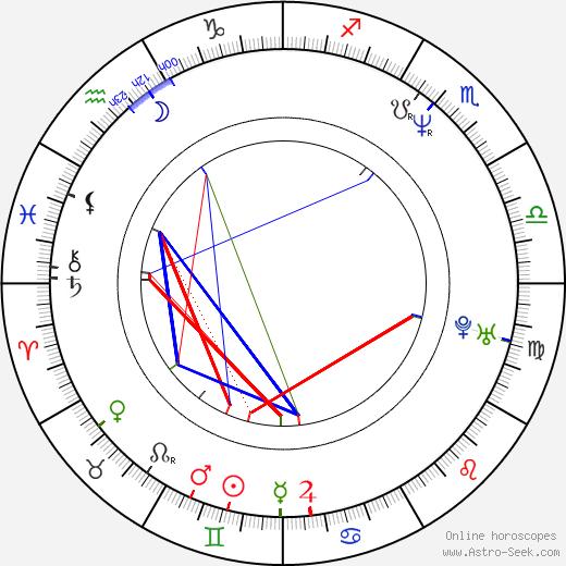 Mark Ravenhill tema natale, oroscopo, Mark Ravenhill oroscopi gratuiti, astrologia