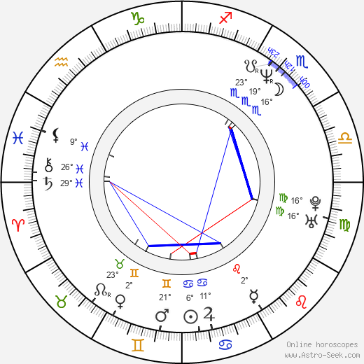 Mary Stuart Masterson birth chart, biography, wikipedia 2017, 2018