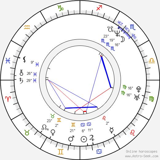 Mary Stuart Masterson birth chart, biography, wikipedia 2019, 2020