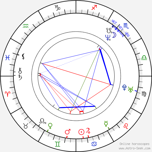 Mary Stuart Masterson astro natal birth chart, Mary Stuart Masterson horoscope, astrology