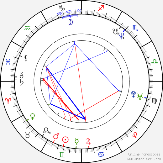 Pawel Jurek astro natal birth chart, Pawel Jurek horoscope, astrology