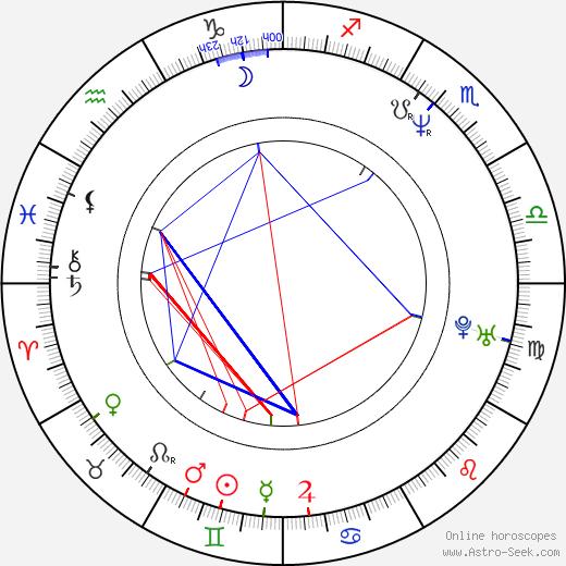Sebastian Krumbiegel tema natale, oroscopo, Sebastian Krumbiegel oroscopi gratuiti, astrologia