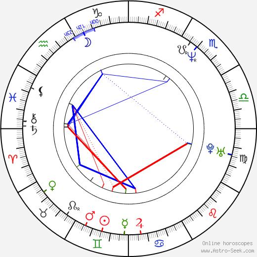 Tony Jopia tema natale, oroscopo, Tony Jopia oroscopi gratuiti, astrologia