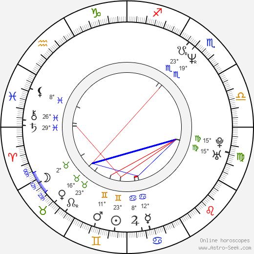 Traylor Howard birth chart, biography, wikipedia 2019, 2020