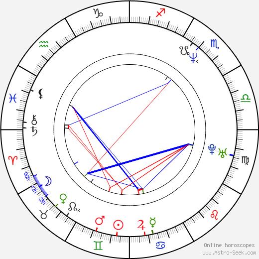 Traylor Howard astro natal birth chart, Traylor Howard horoscope, astrology