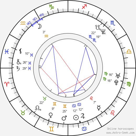 Ace Antonio Hall birth chart, biography, wikipedia 2020, 2021