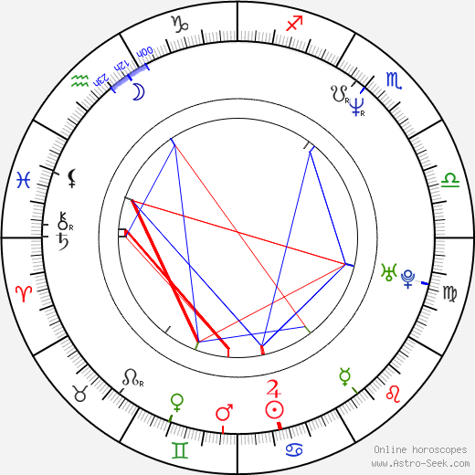 Alison Stewart birth chart, Alison Stewart astro natal horoscope, astrology